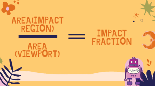 Equation: area(impact region) divided by area(viewport) equals impact fraction