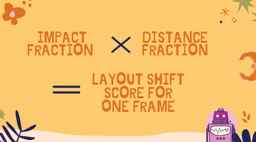 impact fraction times distance fraction equals layout shift score for one frame