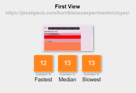 screengrab of the frustration index showing the first view scores of my bad page as 12, 13, 13, all in orange