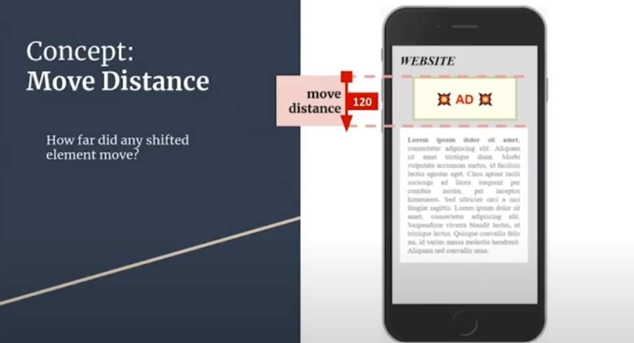 Slide from Perfmatters conference: concept: move distance, how far did any shifted element move?